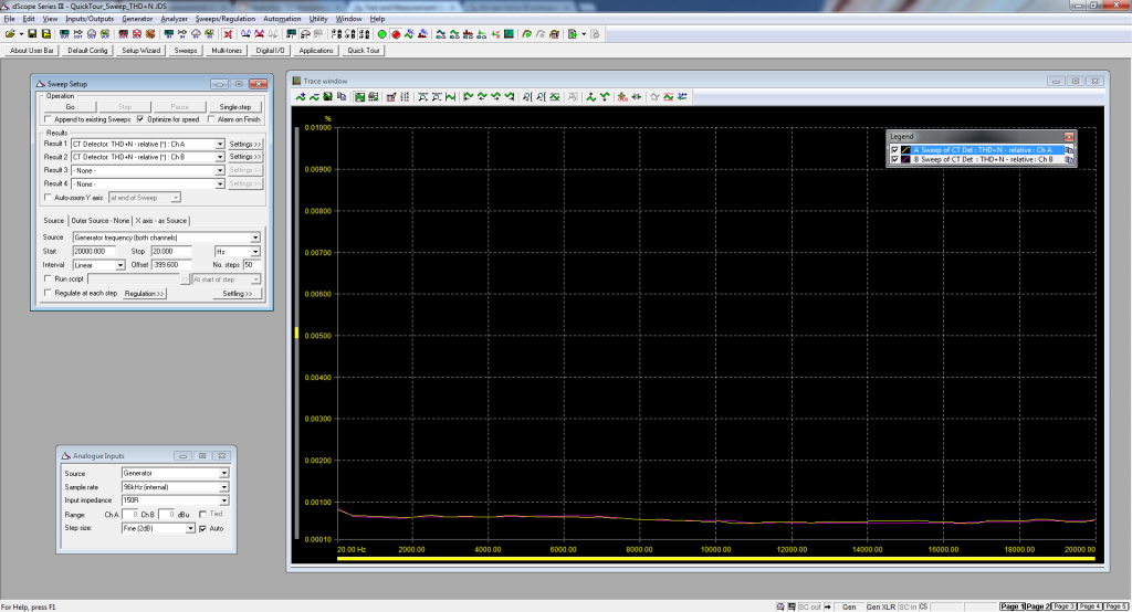 C5 THD+N Measurement @ 150 ohm load