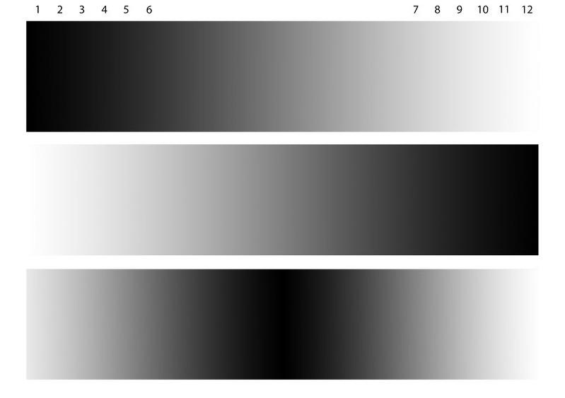 Gradient Test Pattern