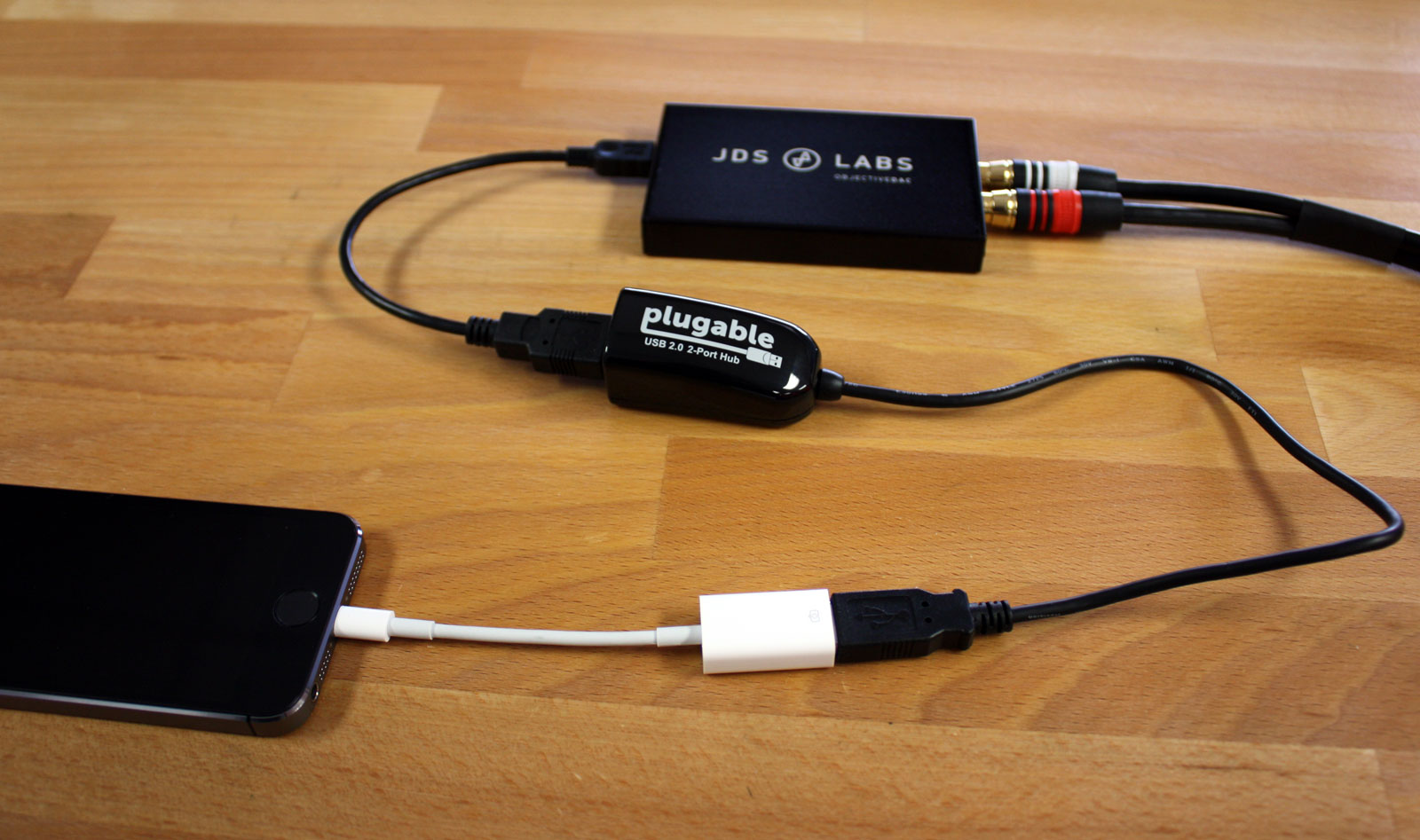 How to Connect Android, iPad, or iPhone to a DAC – JDS Labs Blog
