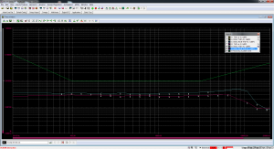 ODAC (blue) vs ODAC RevB (pink) -- THD+N @ -1dBFS, 8x Averaging, Right Channel Comparison